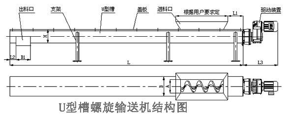 U型槽式螺旋输送机结构图