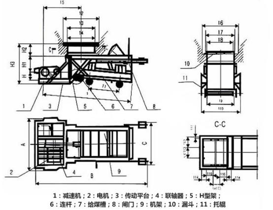 K型往复式给料机(往复式给煤机)主要外形尺寸对照表