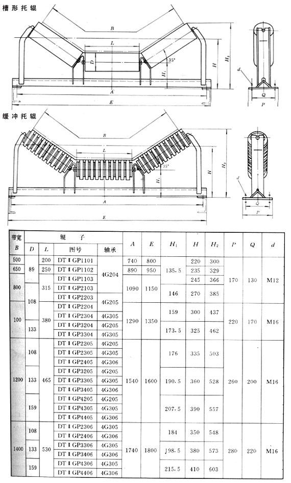 DTⅡ型槽型托辊支架图纸及参数