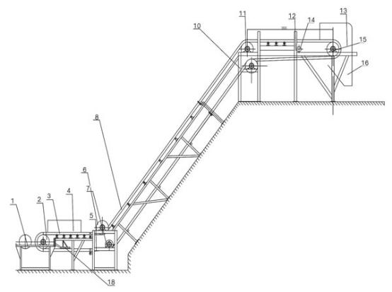 爬坡皮带输送机结构图