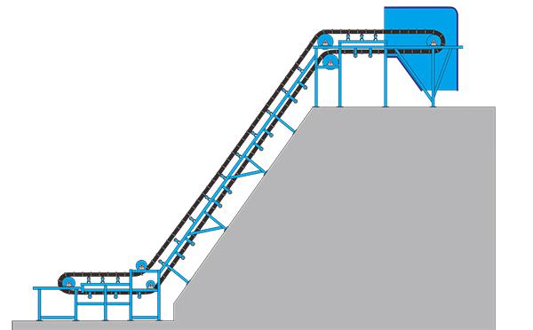 爬坡皮带输送机示意图,正常情况下的爬坡皮带输送机都有上下水平段,如果特殊情况下,也可以不需要上下水平段