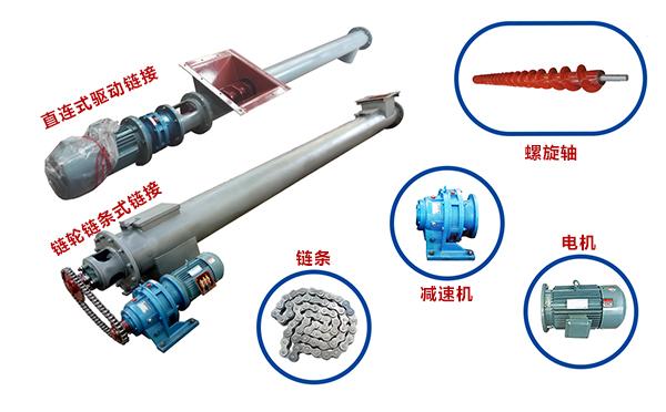 蛟龙输送机的电机驱动方式可用直连式或链轮式,可用摆线针轮减速机或齿轮减速机