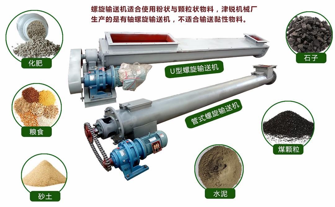 U型螺旋输送机和管式螺旋输送机输送方式一样,一般建议粉状的物料用圆管式螺旋输送机会好一些,管式螺旋输送机是整条封闭,U型螺旋封盖和槽体是分开的,方便清理内部堵塞物料