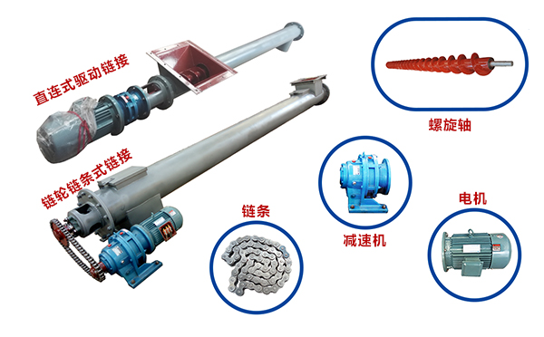 绞龙输送机的内部结构也简单,主要以螺旋轴、电机、减速机等部件组成