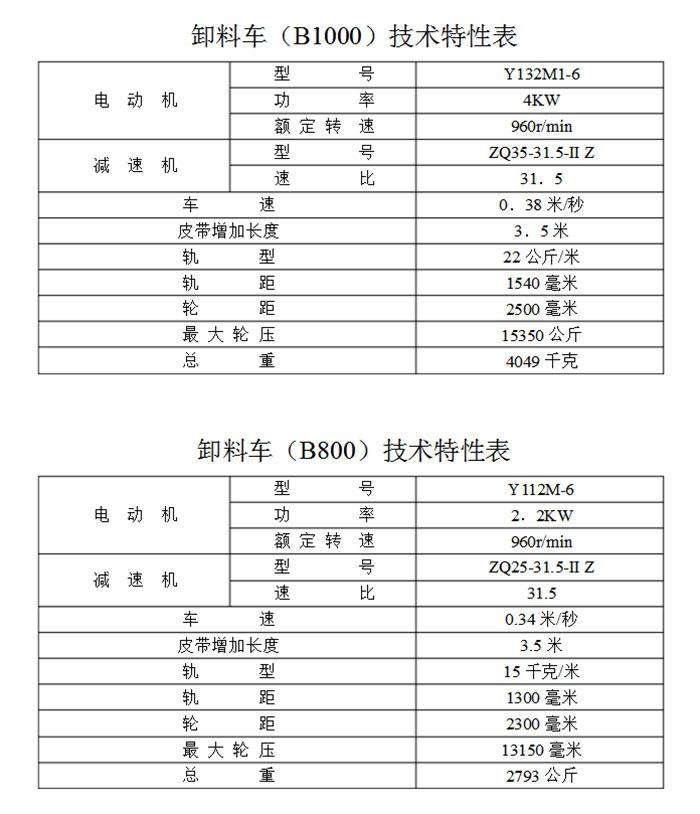 B800-1000卸料车技术特性表