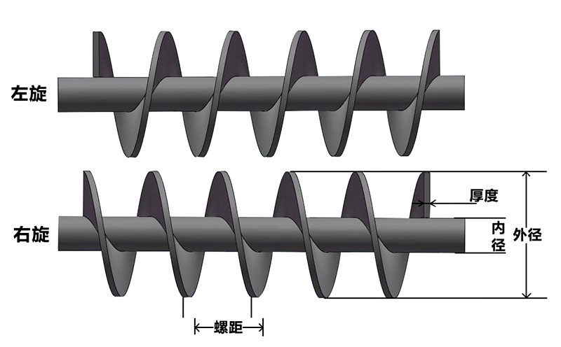 蛟龙输送机主要构件