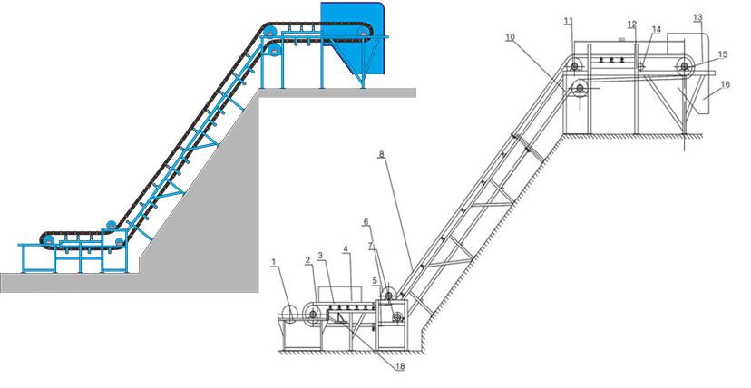 大倾角挡边皮带机示意图与各个部件的介绍