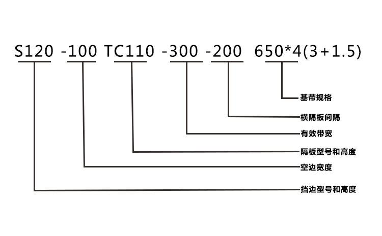 挡边输送带的规格型号表示方法