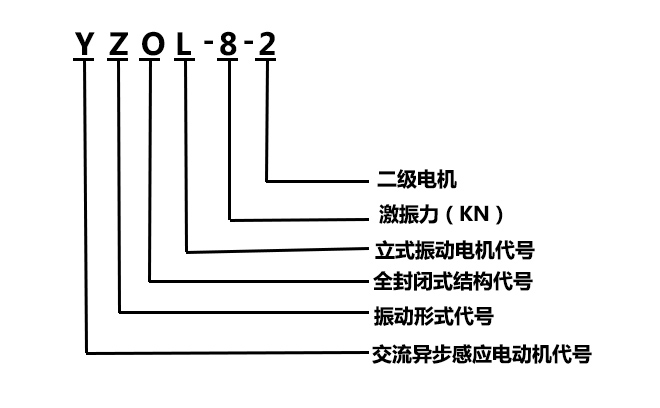 YZO-8-2振動電機