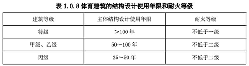 锦鑫源膜结构