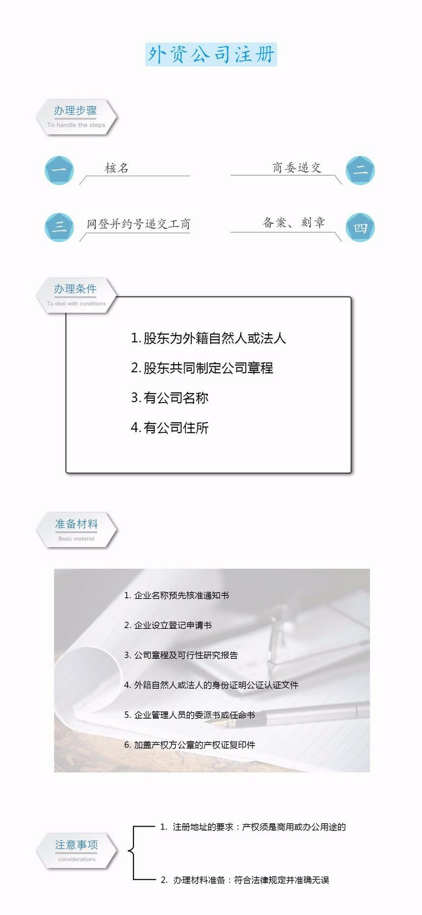 外资公司注册已修改2.jpg
