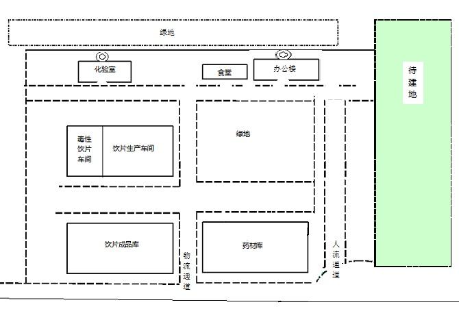中药饮片厂布局图.jpg