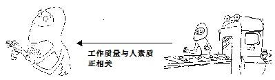 6组织机构图3.jpg