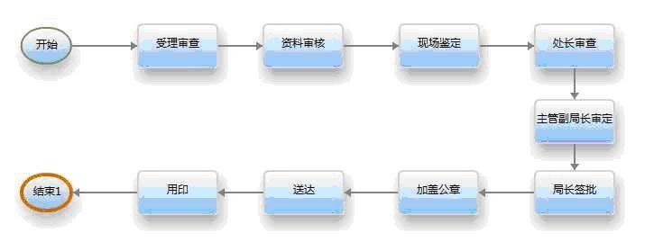 黑龙江办证.jpg
