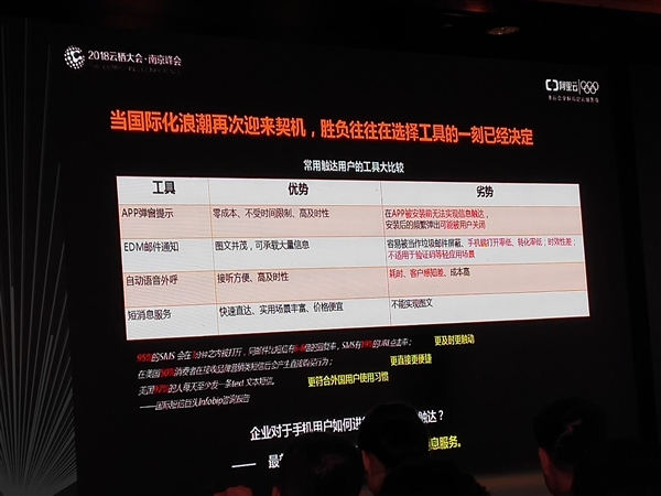 阿里云通信宣布全面进军国际市场:发布国际/港澳台消息服务