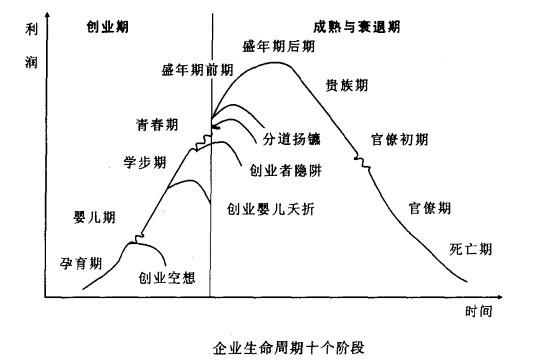 """a€œä¼ä¸šç""""Ÿå'½å'¨æœŸa€çš""""图片搜ç′¢结果"""
