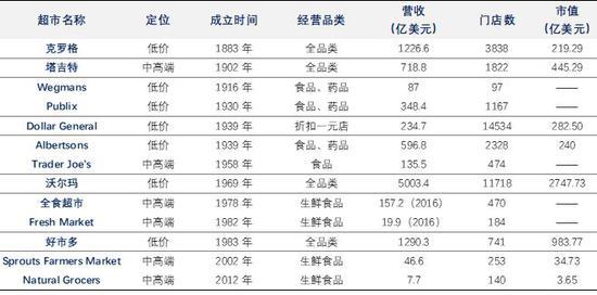 数据来源:彭博,国泰君安证券研究(截至2018年10月15日)