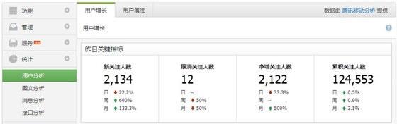 半年内微信粉丝10万的运营经验 网络营销 SEO推广 第4张