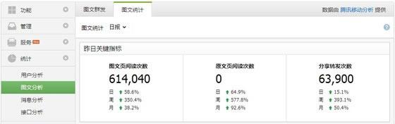 半年内微信粉丝10万的运营经验 网络营销 SEO推广 第3张