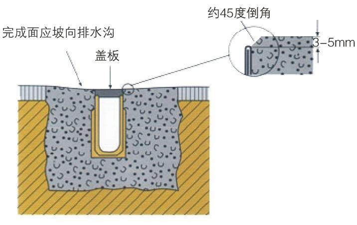 線性成品排水溝安裝06