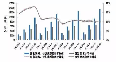 资料来源:国家统计局官网、鹏元整理