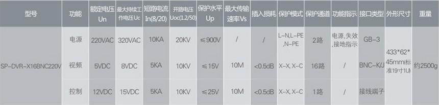 SP-DVR-X16BNC220V_B.jpg