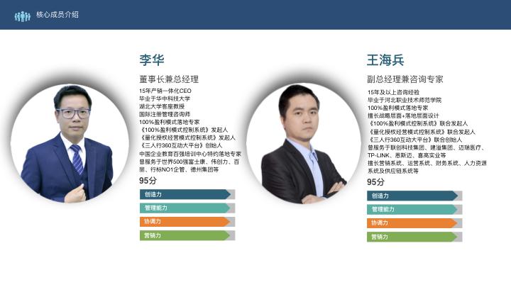 三人行管理咨询-客户宣讲版20180719.001.jpeg