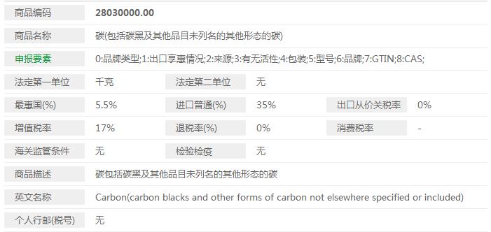麻杆碳粉HS编码.png