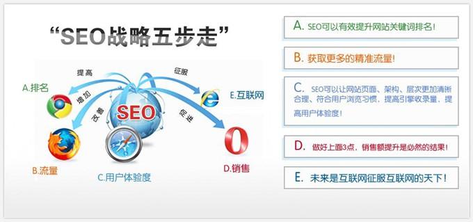 雄安网站关键词优化05.jpg