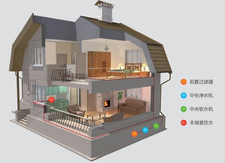 别墅图2.jpg