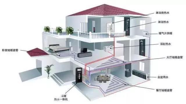 别墅系统图.jpg