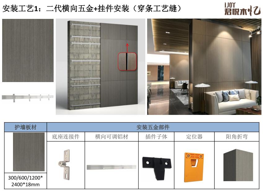 快装护墙板安装工艺1-二代横向五金+挂件安装(穿条工艺缝).png