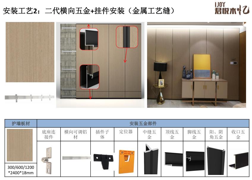 快装护墙板安装工艺2-二代横向五金+挂件安装(金属工艺缝).png