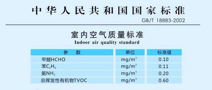 室内空气质量标准