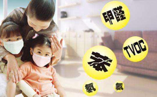 附图:室内空气污染