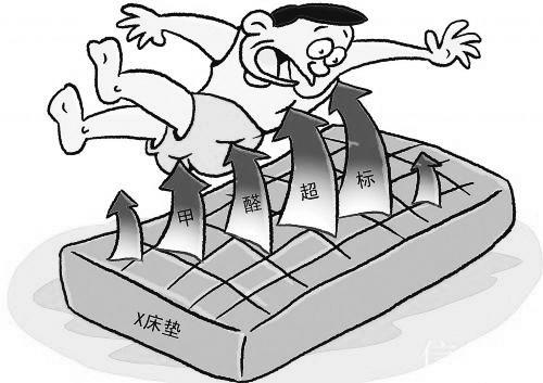 附图:甲醛超标的床垫