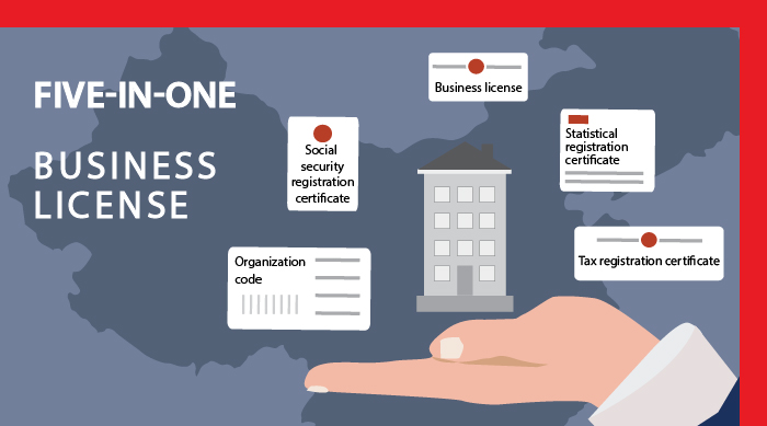 CB-Five-in-One-Business-License-BANNER.jpg