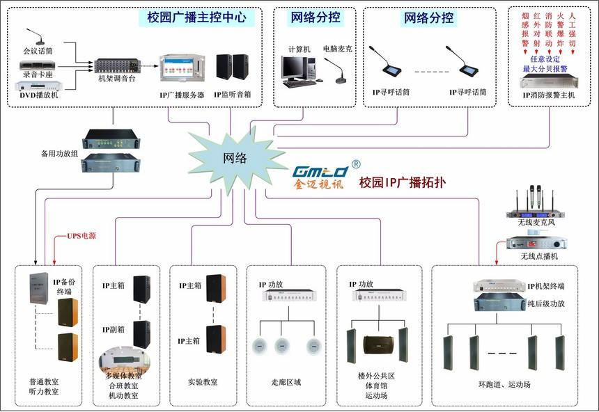 校园IP网络广播.jpg