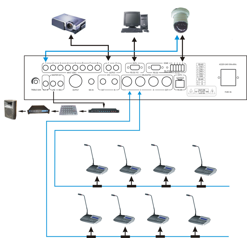 会议讨论系统连接图.png