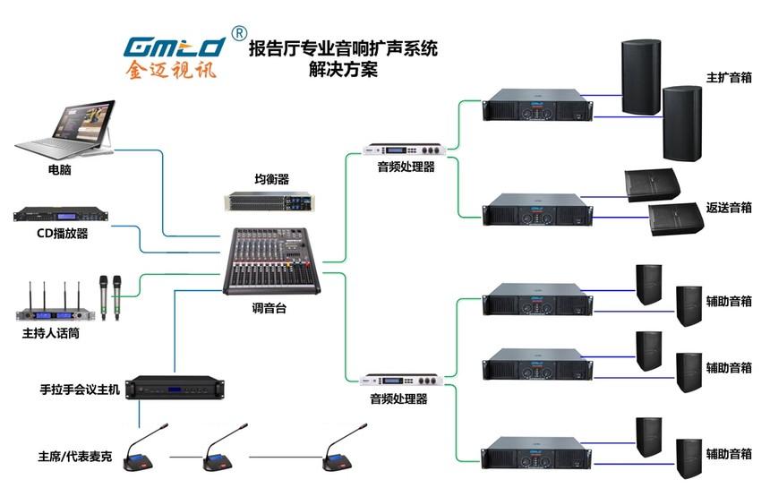 报告厅音响系统.jpg