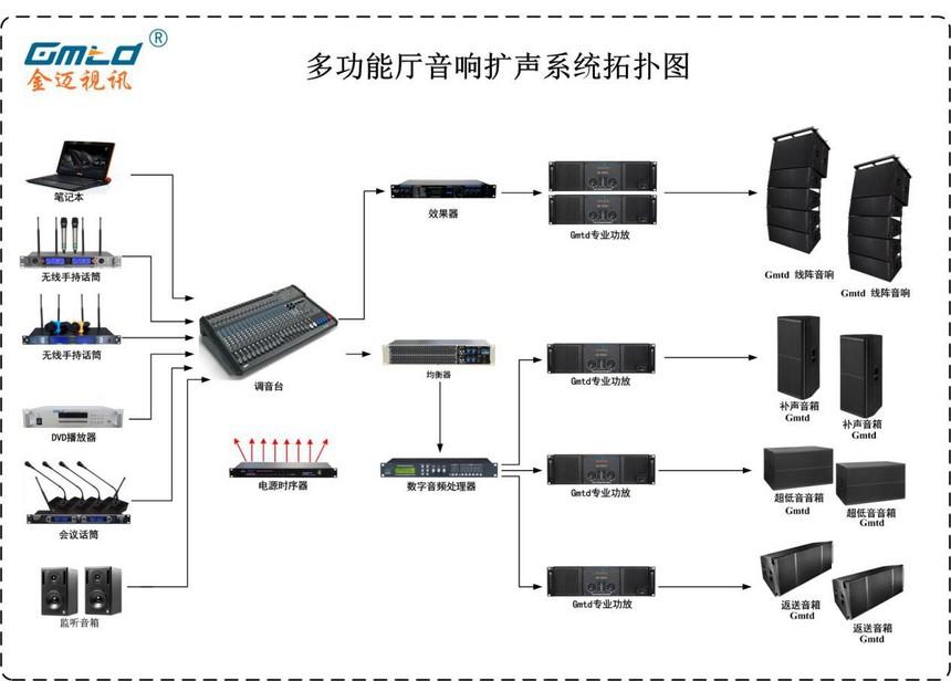 舞台音响系统.jpg