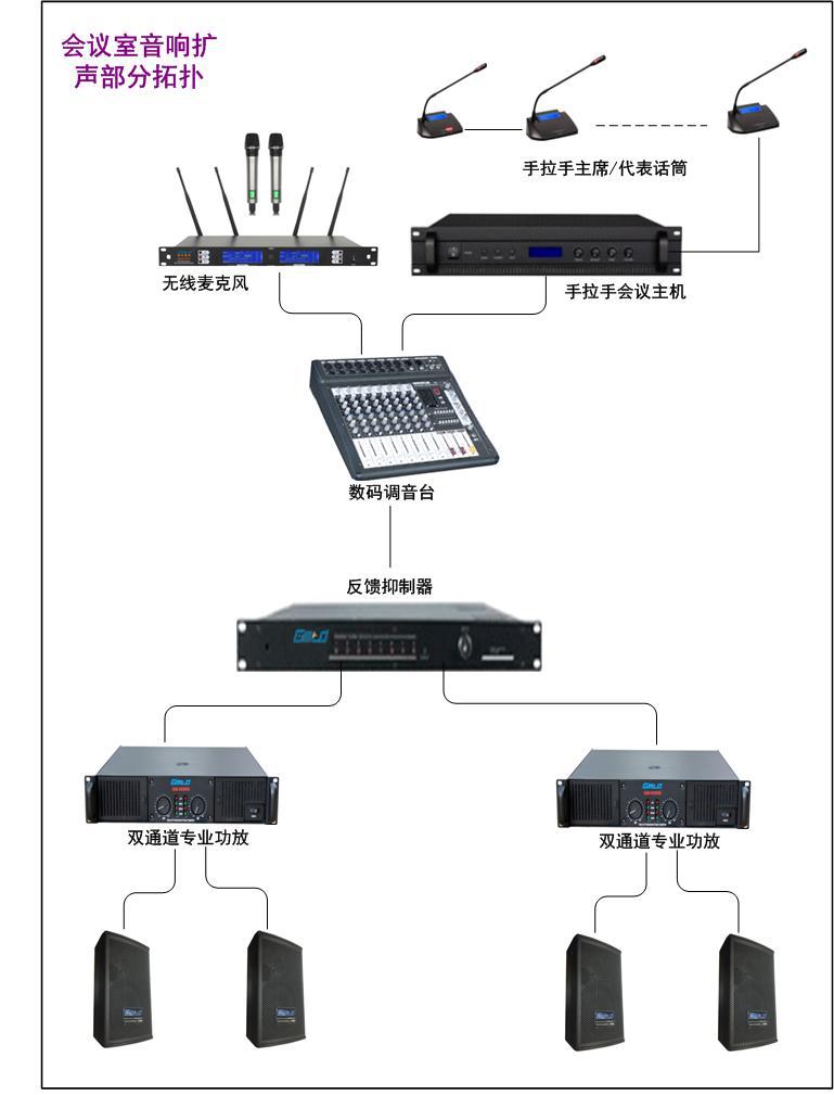会议室音响配置-北京ag8亚游集团视讯.png