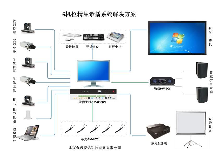 6机位精品录播系统解决方案.jpg