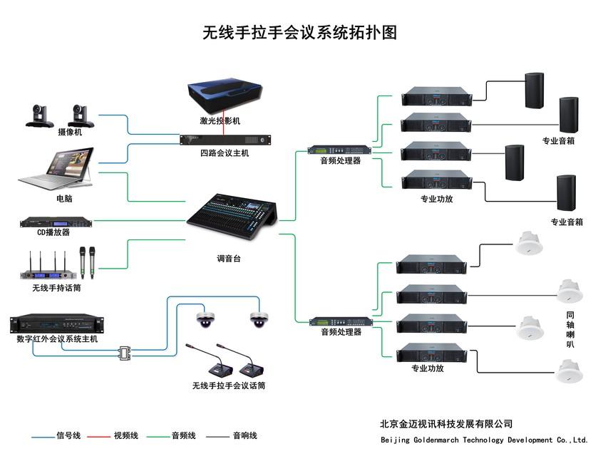 19-无线手拉手会议系统解决方案.jpg