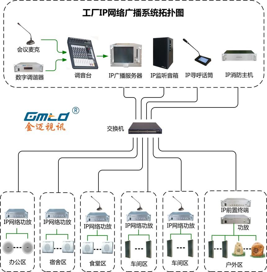 工厂广播系统.jpg
