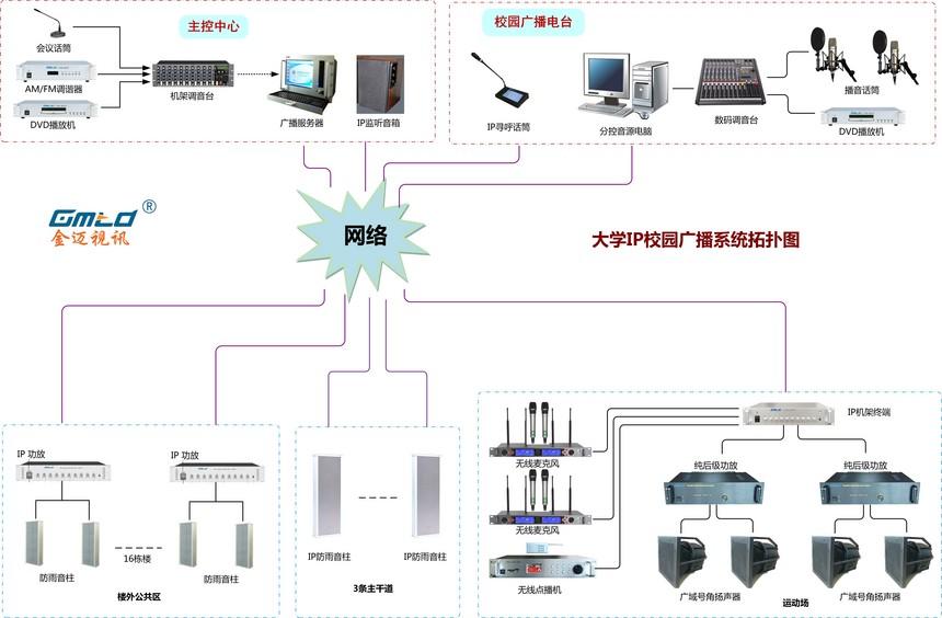 学校校园IP广播系统.jpg