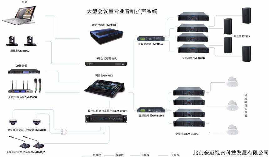 300平米大型会议室扩声系统解决方案.jpg