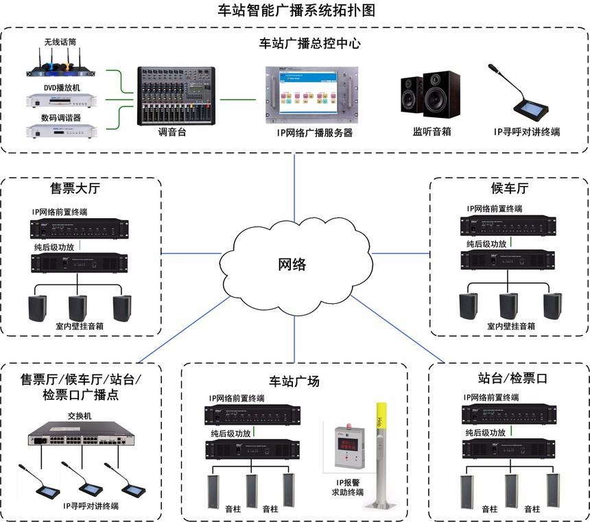 9-车站广播系统解决方案.jpg