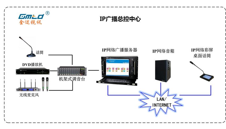 IP广播.png