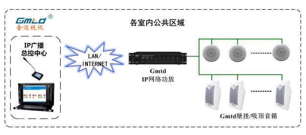 IP网络广播.png